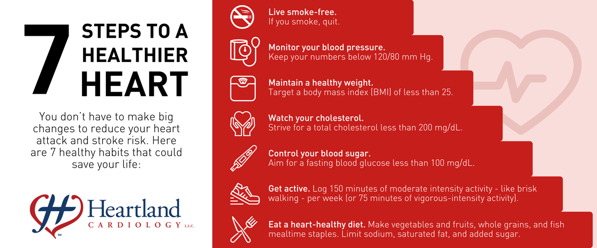 7 Steps to a Healthier Heart Infographic